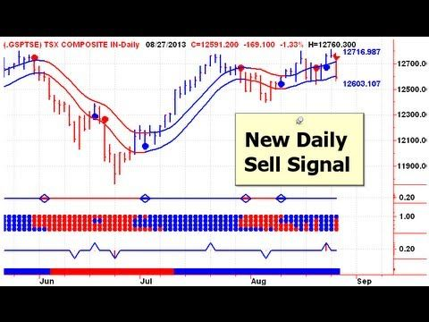 The Canadian dollar was lower Wednesday, but remained well supported ...