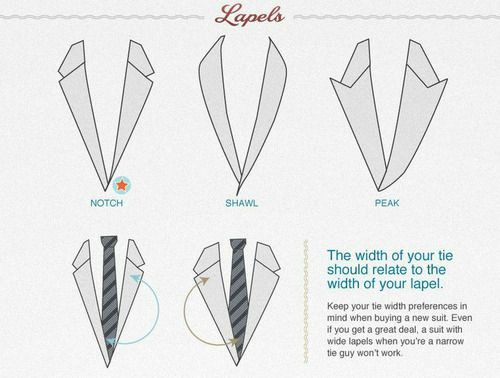 types of suit #lapels | Everyday Fri | Pinterest | Posts, Types of