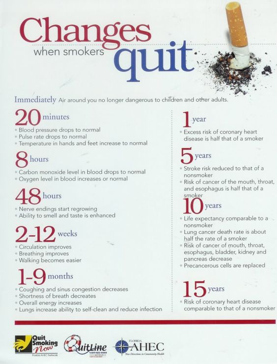 Benefits of Quitting Smoking timeline - Buscar con Google ...