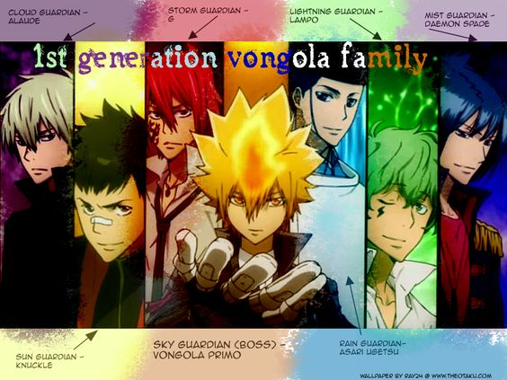 Vongola Rings Names
