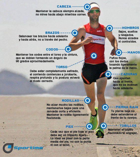 ¿Sabes correr?