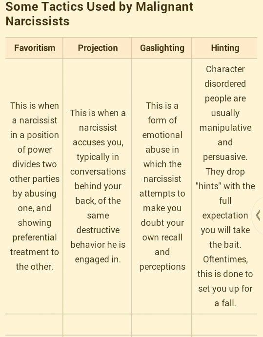 When Is It Safe To Date After Narcissistic Abuse