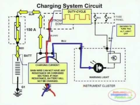 Alternator Wiring Diagram Download With Images Alternator