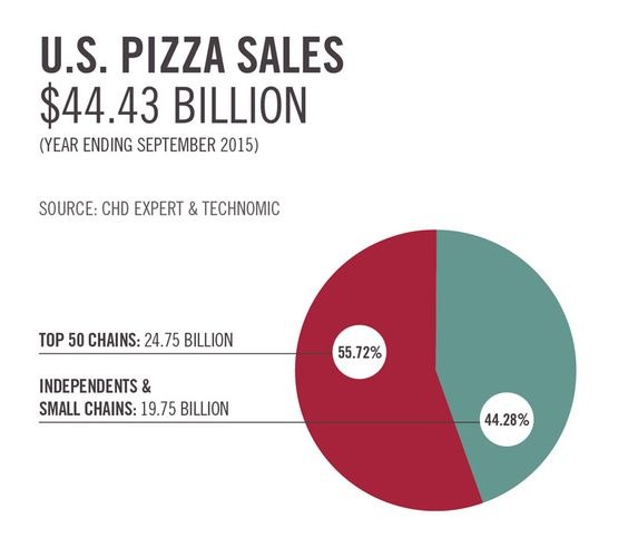 https://kaftipiperia.com/pizza-hut-vs-dominos-which-is-better/