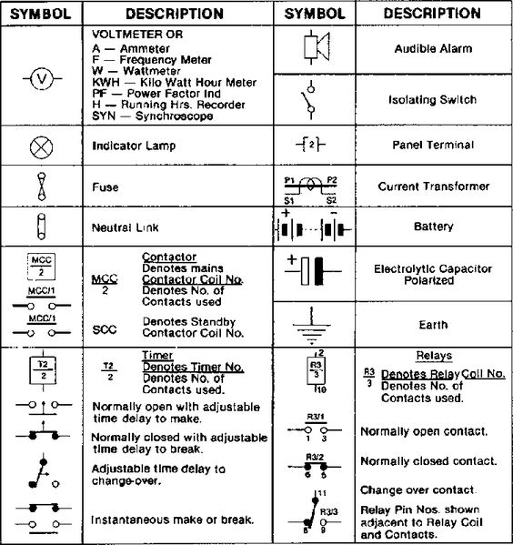 Modern Electrical Legends And Symbols Ensign - Everything You Need ...