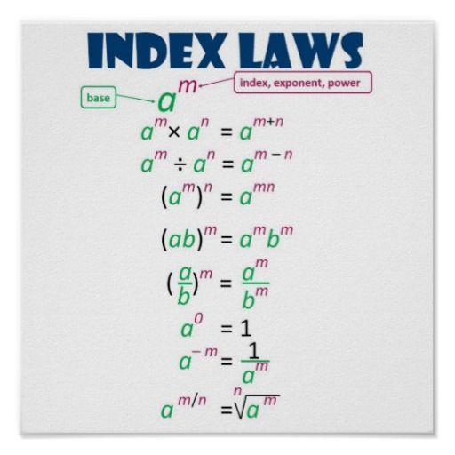 Index laws homework clip