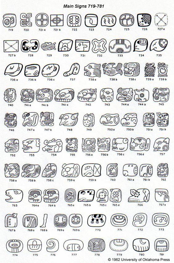 Maya Hieroglyphs by J. Eric S. Thompson www.famsi.org/mayawriting/thompson/thompson455.html Estos son los símbolos usados del maya.