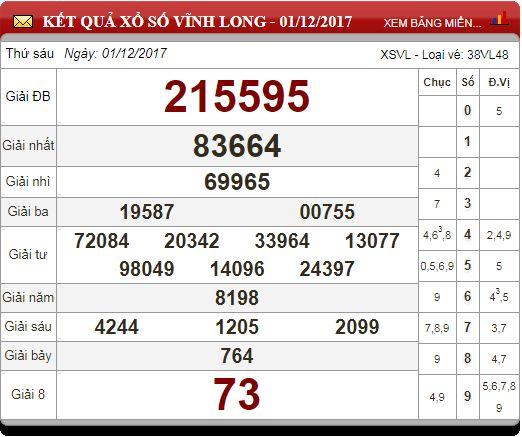 Kết quả xổ số Vĩnh long ngày 01/12/2017 cập nhật tại http://xsmbhomnay.com
