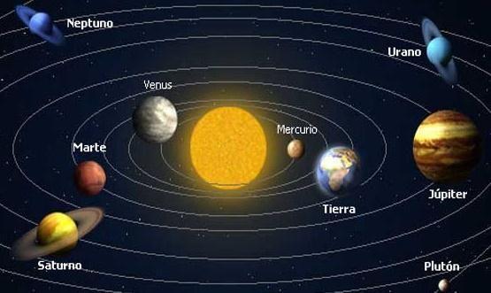 Qué Es El Sistema Solar Definición Sus Características Y Antiguedad Real Paperblog Imagenes Del Sistema Solar Sistema Solar Planetas Del Sistema Solar