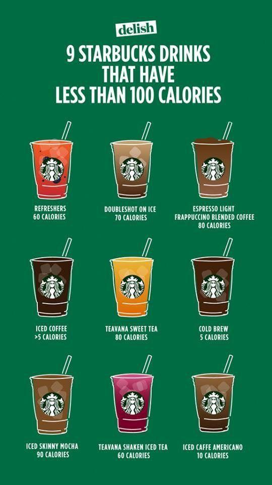 Pin On Healthy Starbucks Drinks