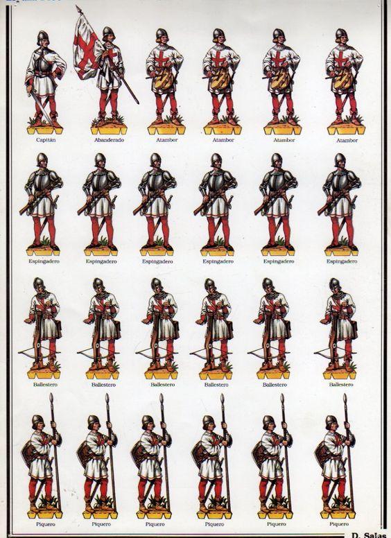 Delfin Manuel Salas Carmena Fue Uno De Los Mejores Dibujantes Ilustradores De Tematica Militar Que Ha Dado Nuestro P Paper Models Medieval History Military Art