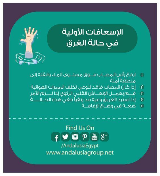 الاسعافات الأولية في حالات الغرق Food Photography Background Emergency Medicine Health Advice