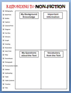 nonfiction response sheet...good for guided reading