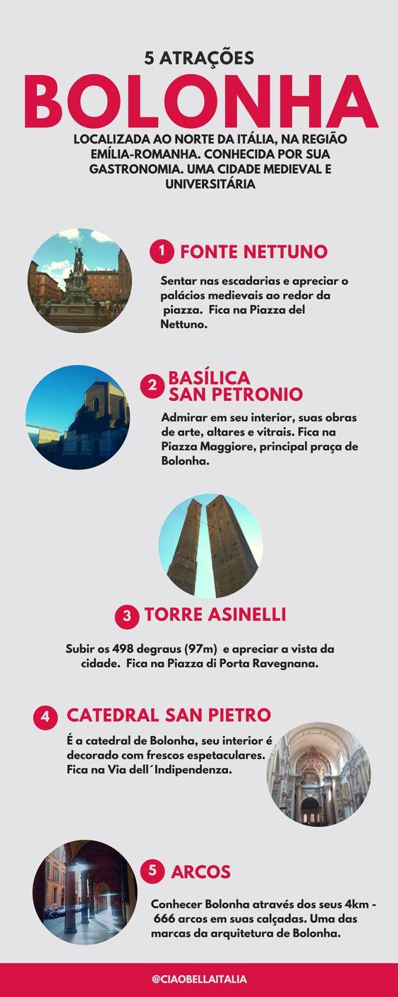 5 atrações em Bolonha   O que ver www.ciaobellaitalia.com.br