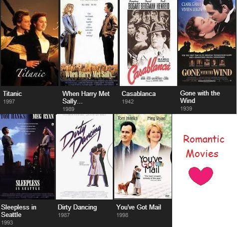 film review valentine's day