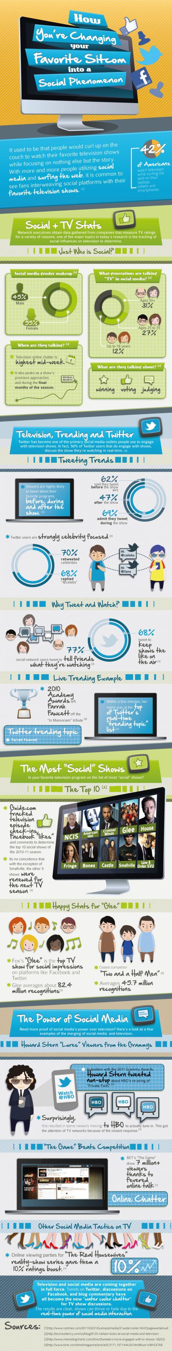 De kracht van social media in televisieland