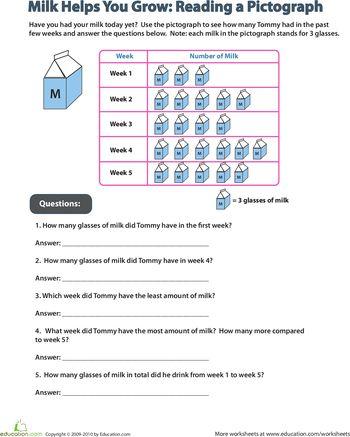 Data analysis worksheets 4th grade