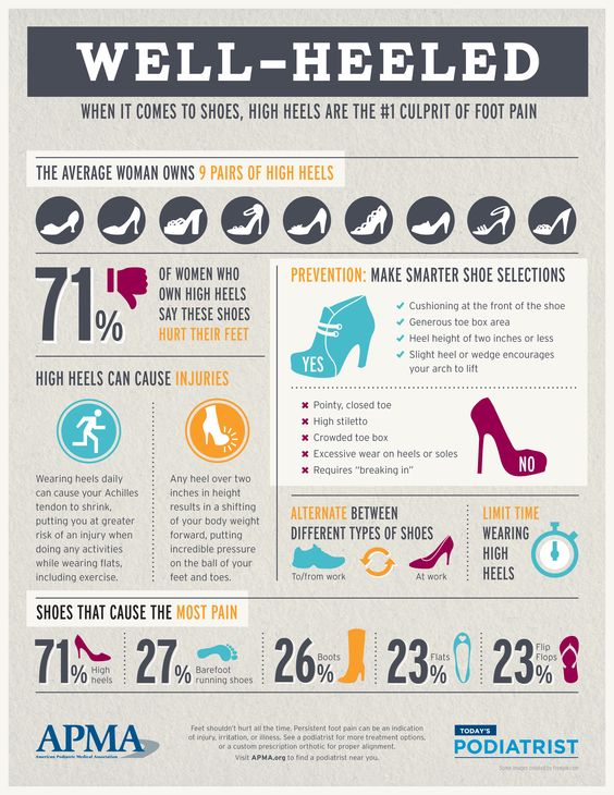Find out how high-heels effect the women who wear them.: