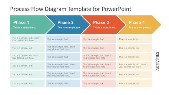 Chevron Process Flow Diagram For Powerpoint Process Flow Diagram