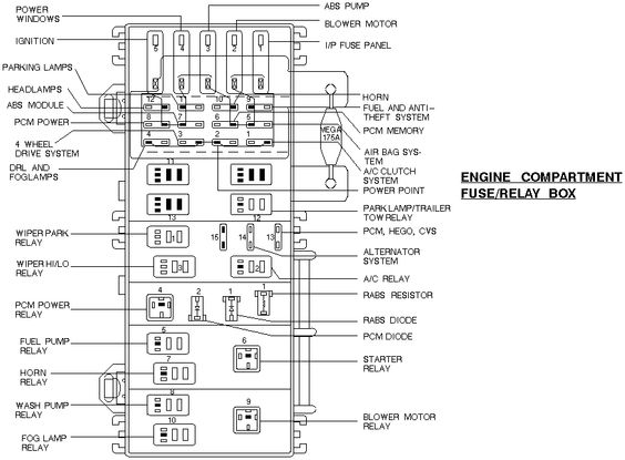 7328b4cec83c39bb1692b3cb49798dea ford ranger 98 ford ranger fuse box diagram diagram pinterest ford 2008 ford ranger fuse box diagram at honlapkeszites.co
