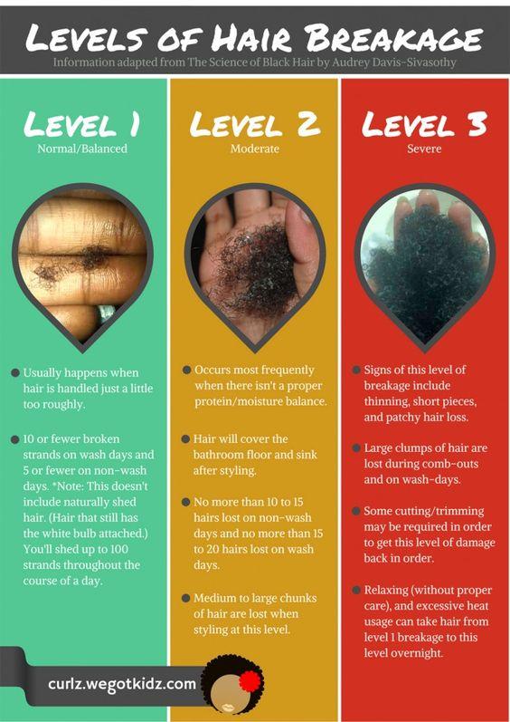 how to help repare hair breakage