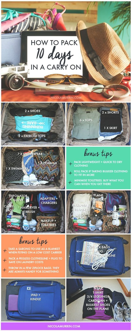 How To Pack A Carry On | Nicola Murrin The ultimate step-by-step guide to packing and travelling with a carry on. How to fit all your clothes, toiletries and gadgets with room for shopping!