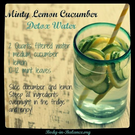Burn the fat and help get that tummy flat. This drink is so refreshing add more mint for that fresh minty taste