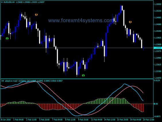 Pin On Forex