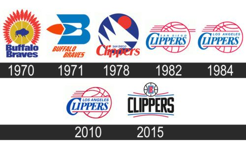 Los Angeles Clippers Logo Los Angeles Clippers Logos Los Angeles