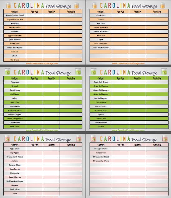 Kitchen Organization List: THRIVE Food Storage Inventory List