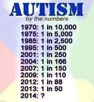 Autisme en vaccins