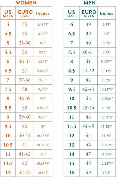 shoes measurement chart for printable adult (men and woman) shoes ...