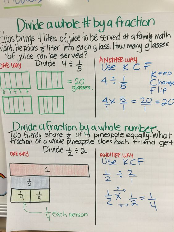Anchor charts, Number anchor charts and Charts on Pinterest