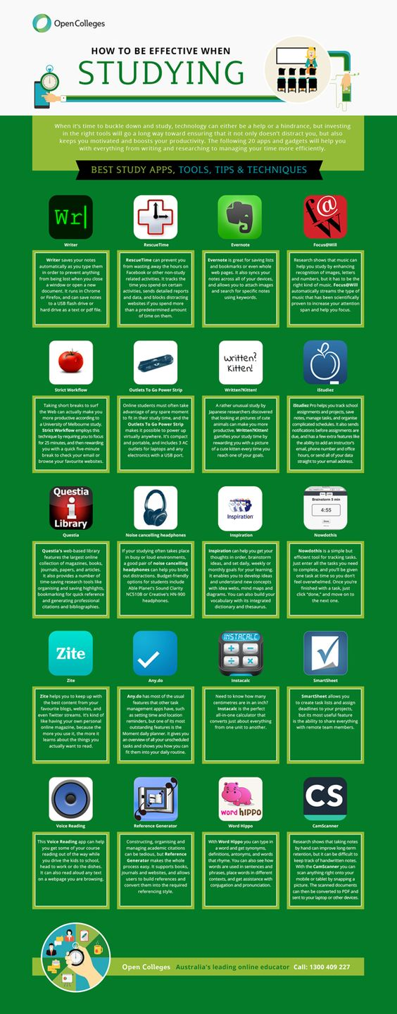 How To Be Effective When Studying Infographic http