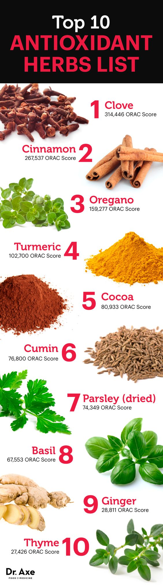 Top 10 High Antioxidant Foods - DrAxe.com: