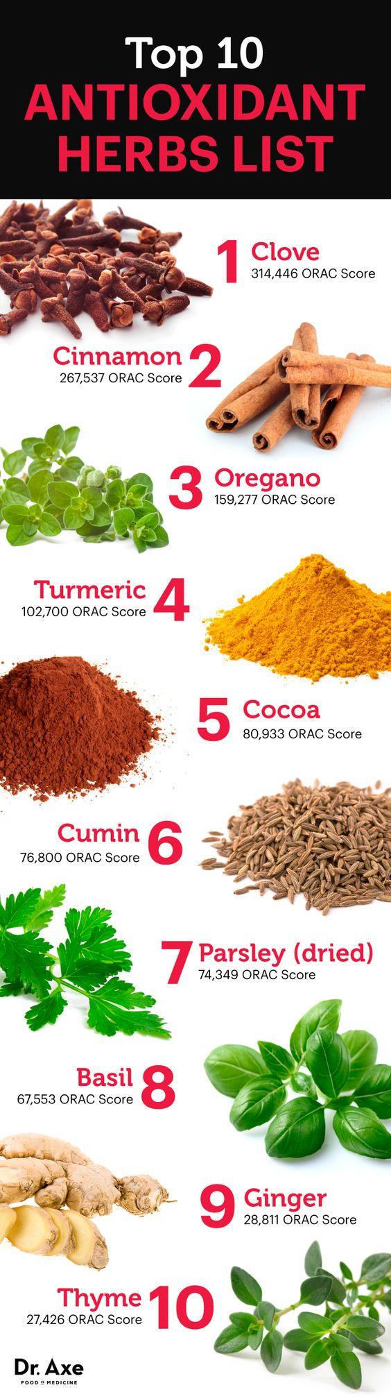 Top 10 High Antioxidant Foods - DrAxe.com: