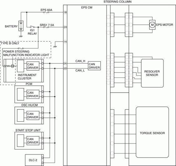 17 Electric Power Steering Wiring Diagram Electric Power Diagram Nissan Electric