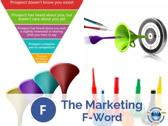 What is the marketing #f-word?  #funnels!