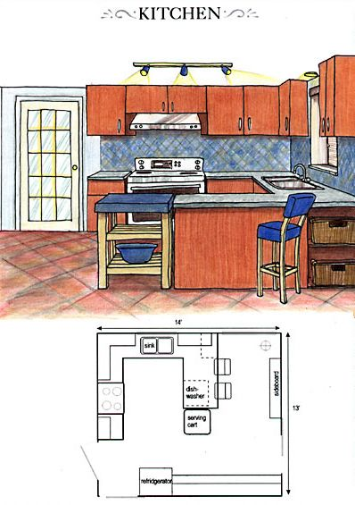 What to pay attention to when doing a kitchen remodeling