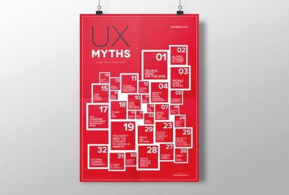 32 Mythen über UX-Design. (Grafik: Zoltán Gócza und Alessandro Giammaria, uxmyths.com)