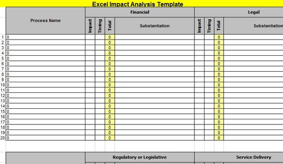 Excel Impact Analysis Template ExcelTemple Excel Project - business impact analysis template