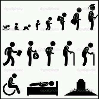 siklus kehidupan. dari Allah kembali ke Allah.
