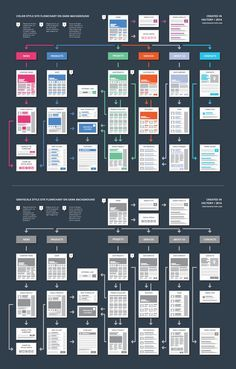 organogram design inspiration google search graphics