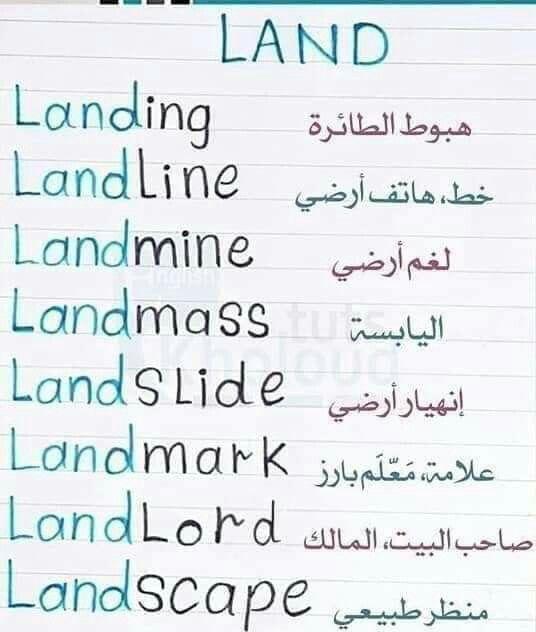 Learn Arabic English Language Learning Grammar Learn English Words English Vocabulary Words