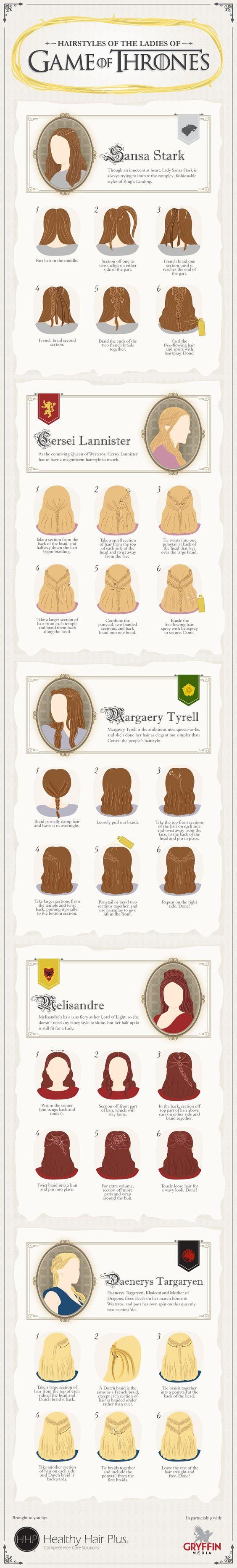 Comment réaliser les coiffures des personnages féminins de Game of Thrones !