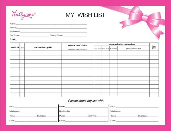 Wedding Gift Wish List: List To Give To Your Spouse/parents Etc