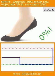 ESPRIT - Calcetines corto opacas para mujer, talla 35-36, color negro 3000 (Ropa). Baja 55%! Precio actual 3,91 €, el precio anterior fue de 8,65 €. https://www.adquisitio.es/esprit/calcetines-corto-opacas-3
