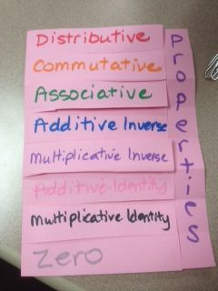 properties of math foldable-can use for vocabulary in any content area