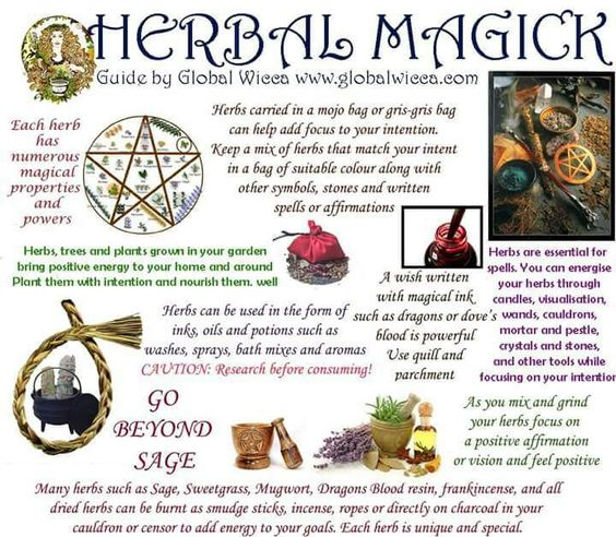 Herbal Magick: