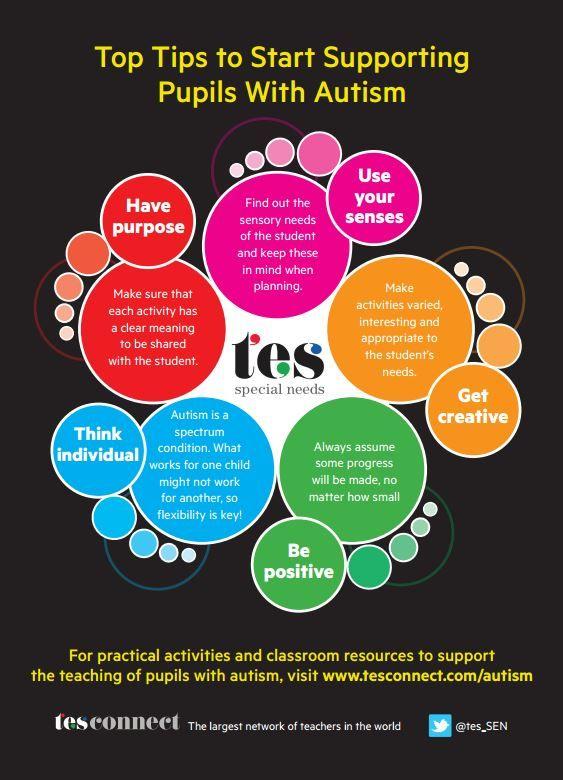 Autism: Top Five Tips Poster